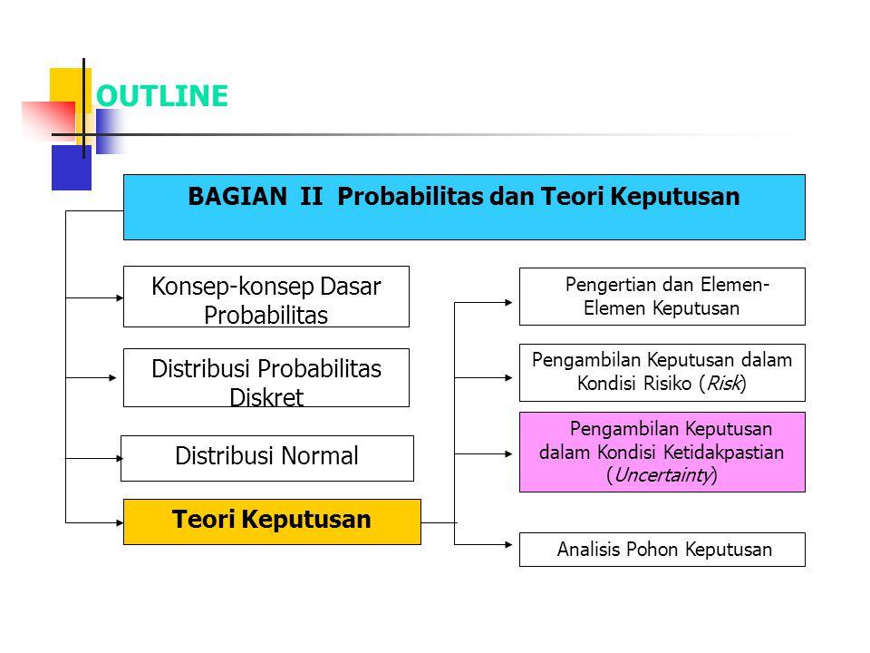 BAGIAN II Probabilitas dan Teori Keputusan