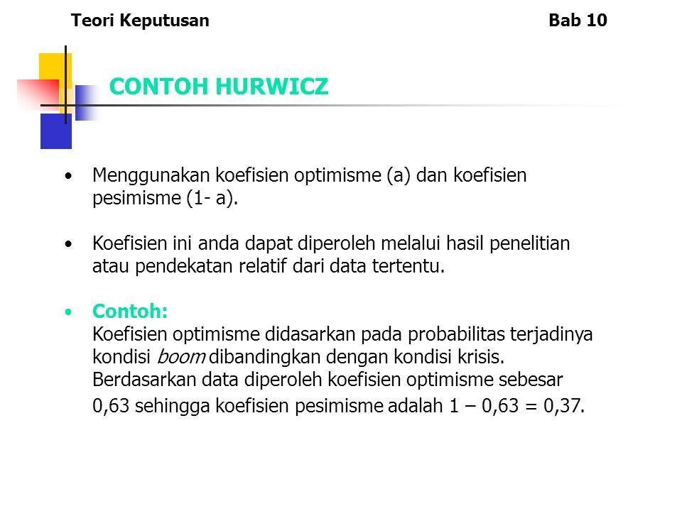 Teori Keputusan Bab 10 CONTOH HURWICZ. Menggunakan koefisien optimisme (a) dan koefisien pesimisme (1- a).