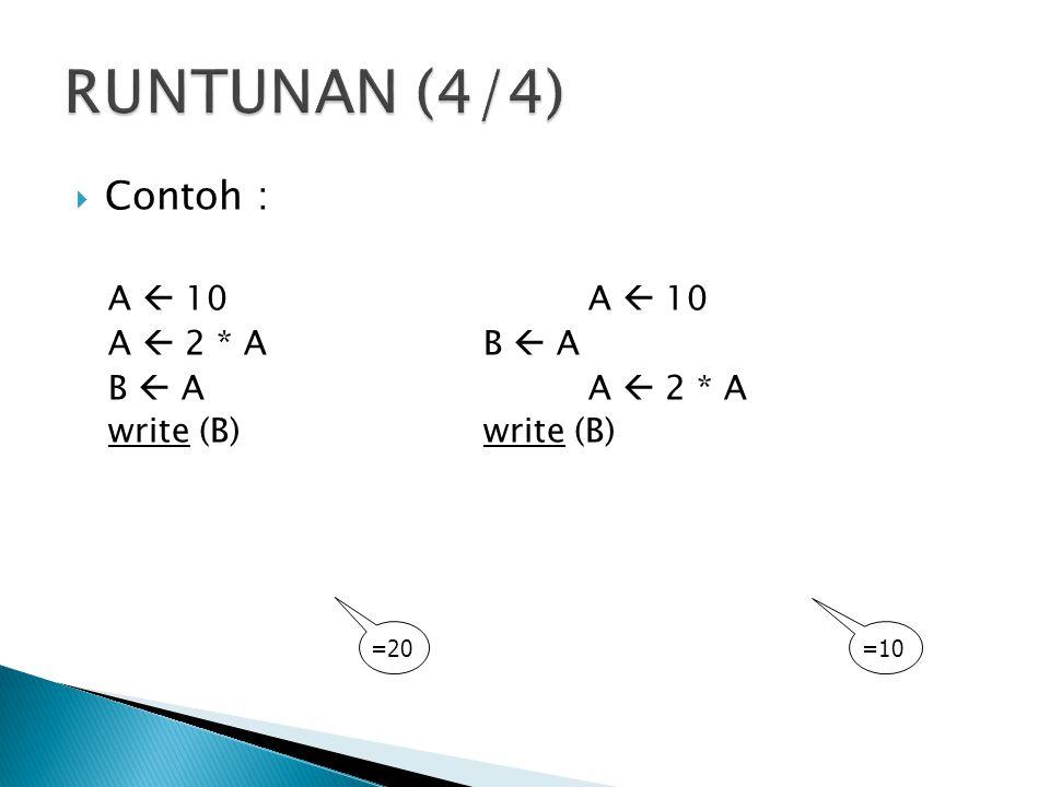 RUNTUNAN (4/4) Contoh : A  10 A  10 A  2 * A B  A B  A A  2 * A