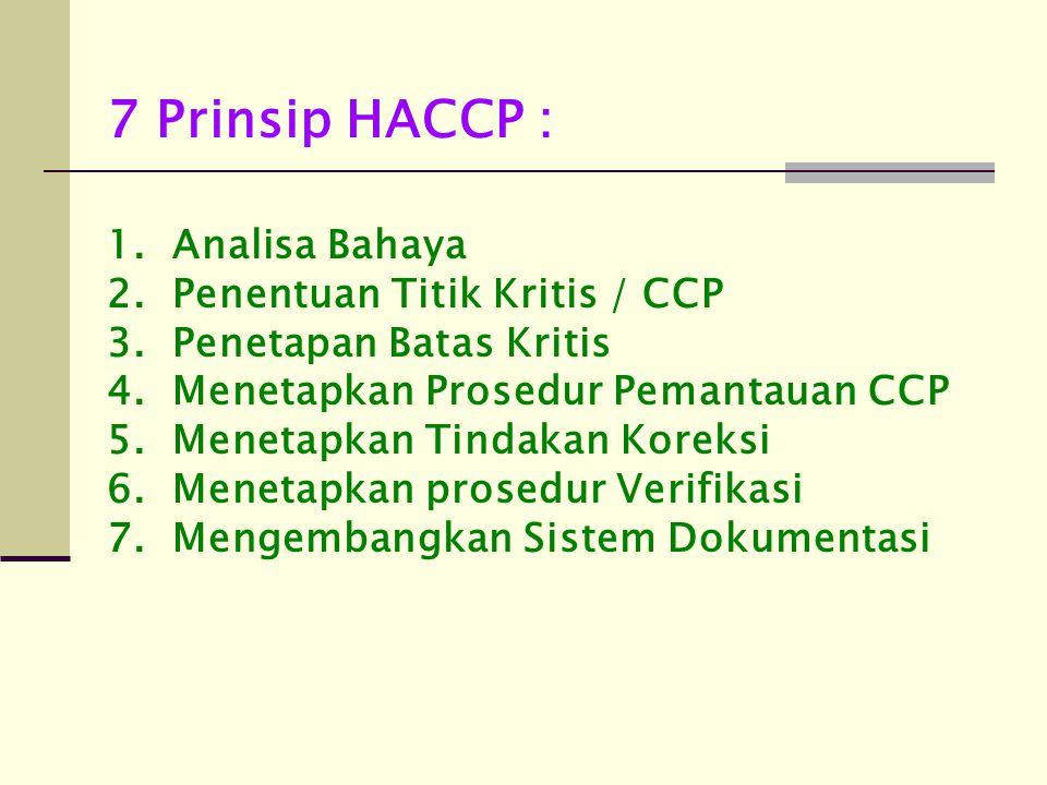 7 Prinsip HACCP : 1. Analisa Bahaya 2. Penentuan Titik Kritis / CCP