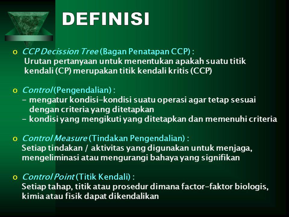 DEFINISI CCP Decission Tree (Bagan Penatapan CCP) :
