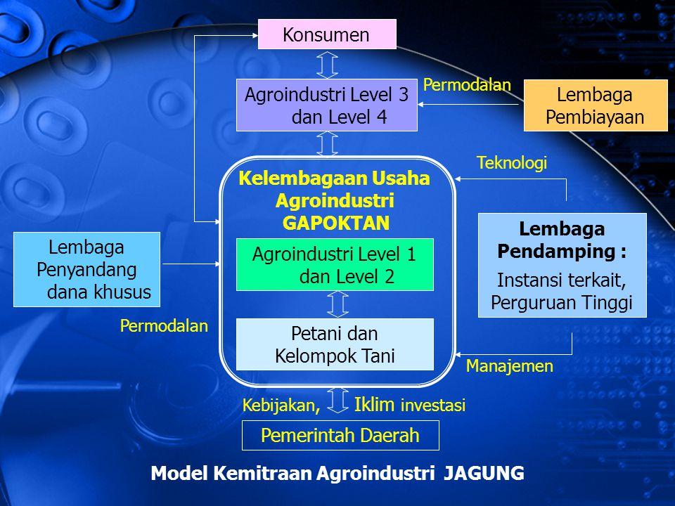 Model Kemitraan Agroindustri JAGUNG