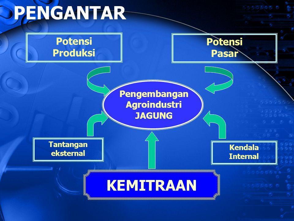 PENGANTAR KEMITRAAN Potensi Potensi Produksi Pasar Pengembangan