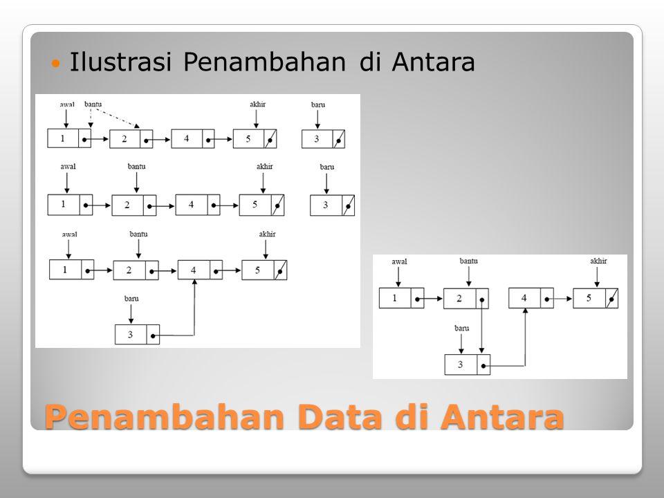 Penambahan Data di Antara