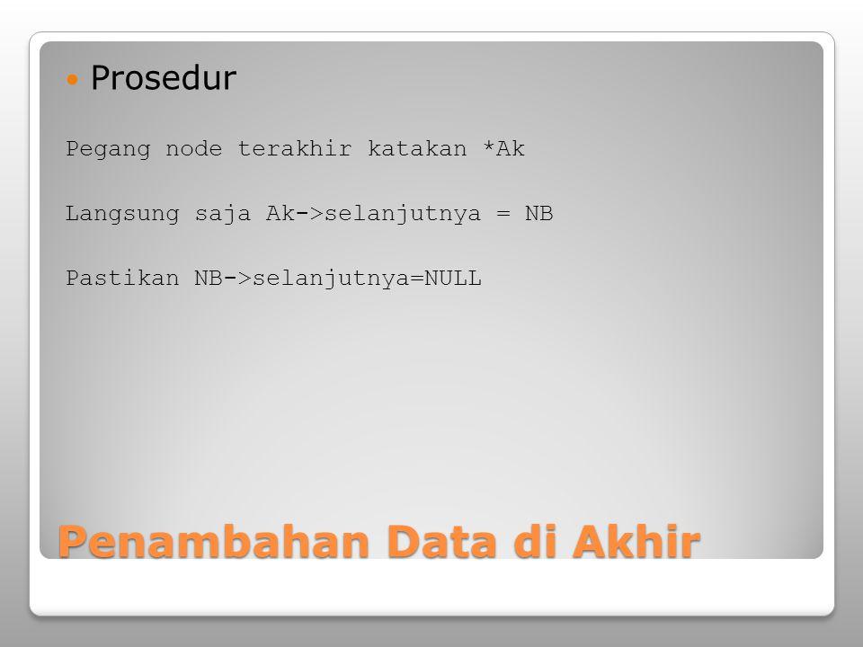 Penambahan Data di Akhir