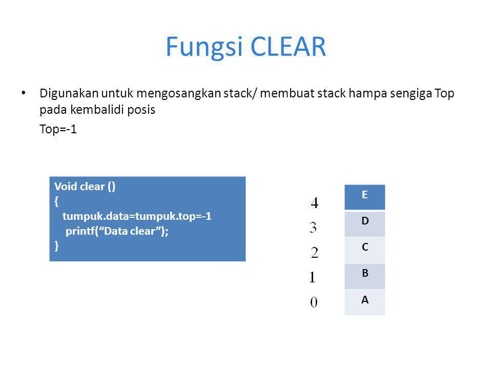Fungsi CLEAR Digunakan untuk mengosangkan stack/ membuat stack hampa sengiga Top pada kembalidi posis.