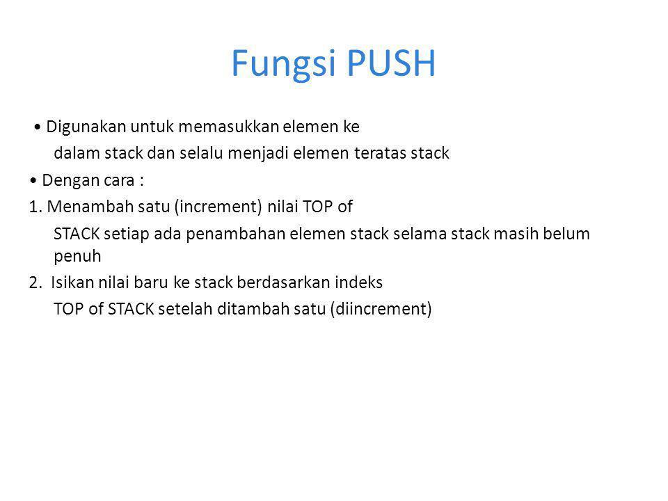 Fungsi PUSH • Digunakan untuk memasukkan elemen ke