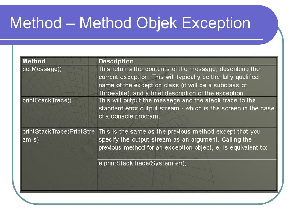 Method – Method Objek Exception