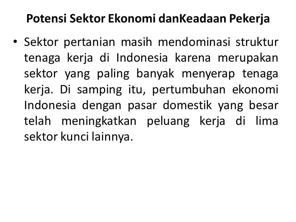 Potensi Sektor Ekonomi danKeadaan Pekerja