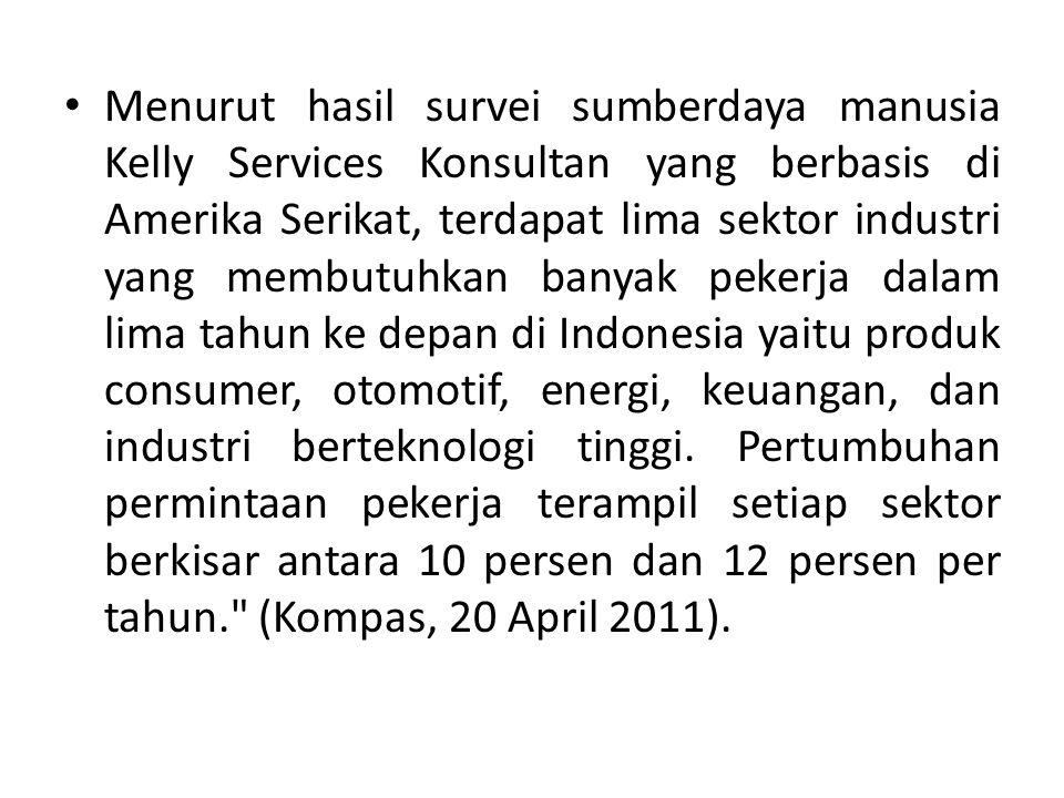 Menurut hasil survei sumberdaya manusia Kelly Services Konsultan yang berbasis di Amerika Serikat, terdapat lima sektor industri yang membutuhkan banyak pekerja dalam lima tahun ke depan di Indonesia yaitu produk consumer, otomotif, energi, keuangan, dan industri berteknologi tinggi.