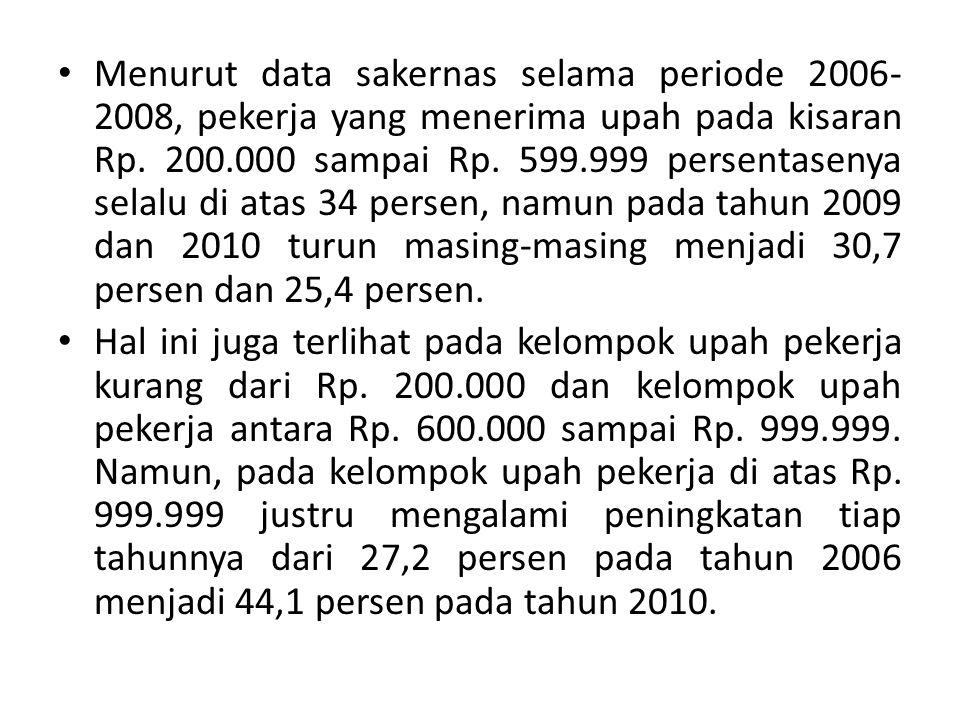 Menurut data sakernas selama periode 2006-2008, pekerja yang menerima upah pada kisaran Rp. 200.000 sampai Rp. 599.999 persentasenya selalu di atas 34 persen, namun pada tahun 2009 dan 2010 turun masing-masing menjadi 30,7 persen dan 25,4 persen.