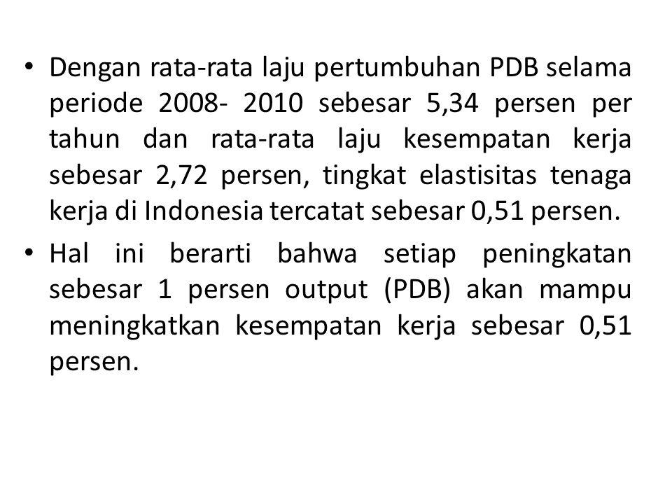 Dengan rata-rata laju pertumbuhan PDB selama periode 2008- 2010 sebesar 5,34 persen per tahun dan rata-rata laju kesempatan kerja sebesar 2,72 persen, tingkat elastisitas tenaga kerja di Indonesia tercatat sebesar 0,51 persen.