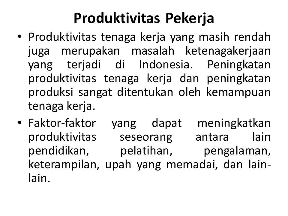 Produktivitas Pekerja