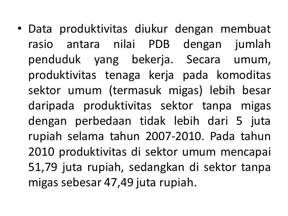 Data produktivitas diukur dengan membuat rasio antara nilai PDB dengan jumlah penduduk yang bekerja.