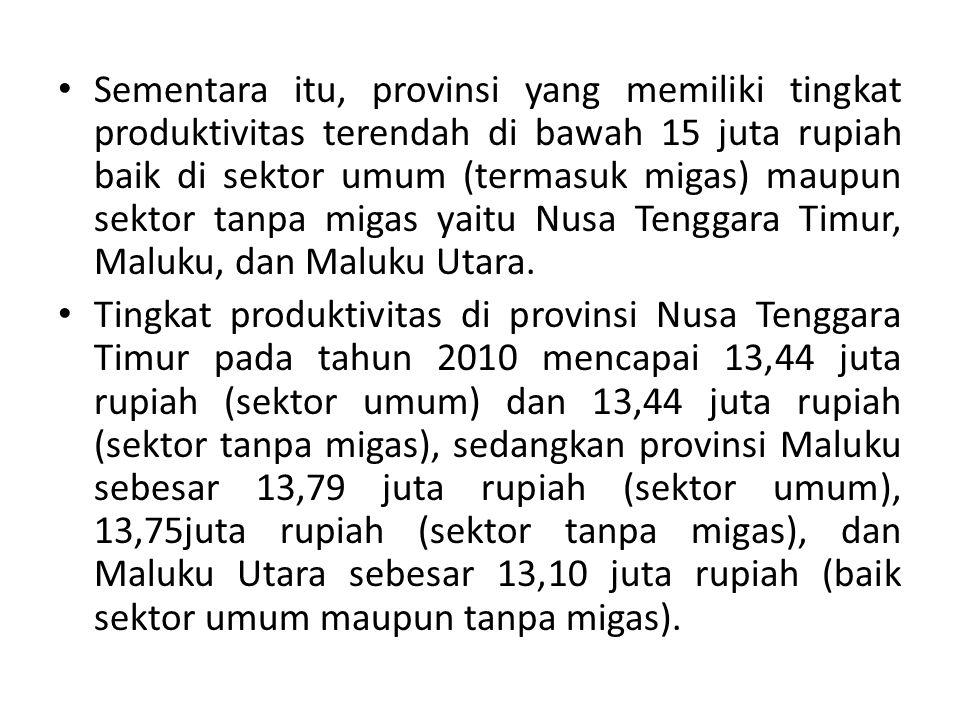 Sementara itu, provinsi yang memiliki tingkat produktivitas terendah di bawah 15 juta rupiah baik di sektor umum (termasuk migas) maupun sektor tanpa migas yaitu Nusa Tenggara Timur, Maluku, dan Maluku Utara.