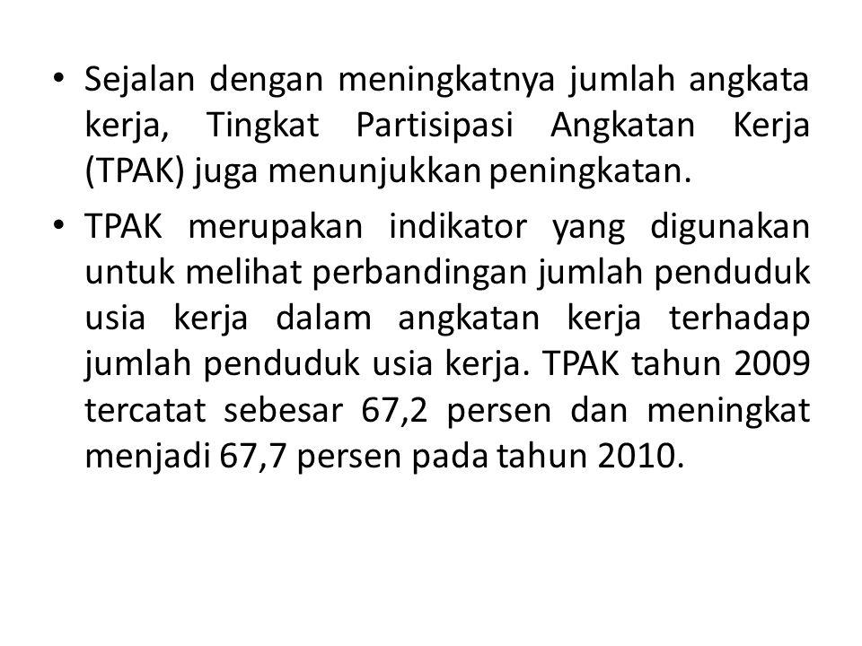 Sejalan dengan meningkatnya jumlah angkata kerja, Tingkat Partisipasi Angkatan Kerja (TPAK) juga menunjukkan peningkatan.