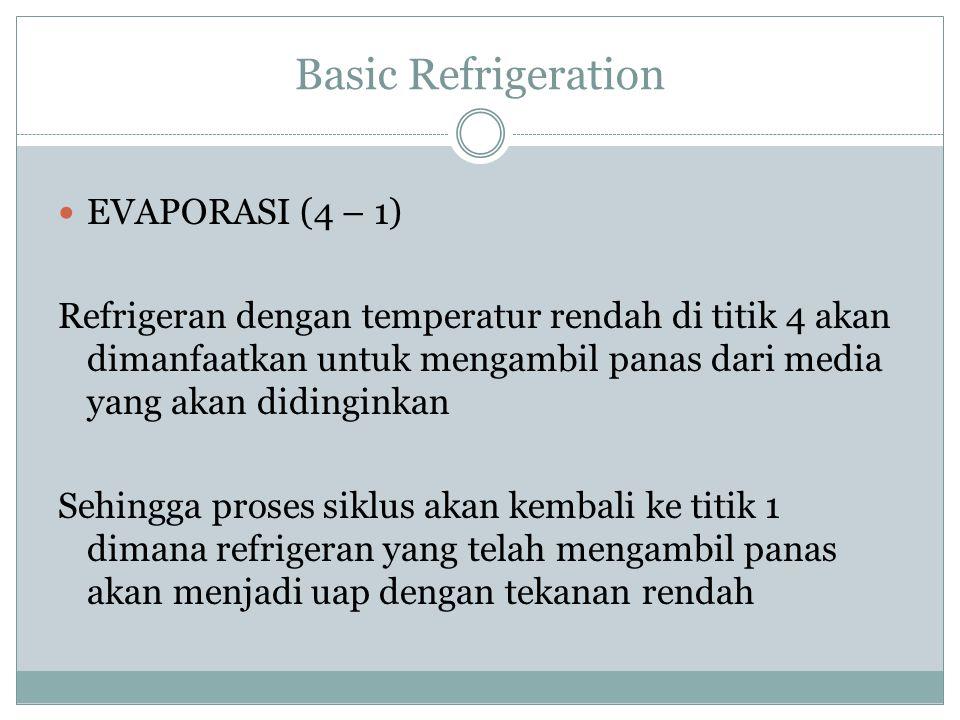 Basic Refrigeration EVAPORASI (4 – 1)