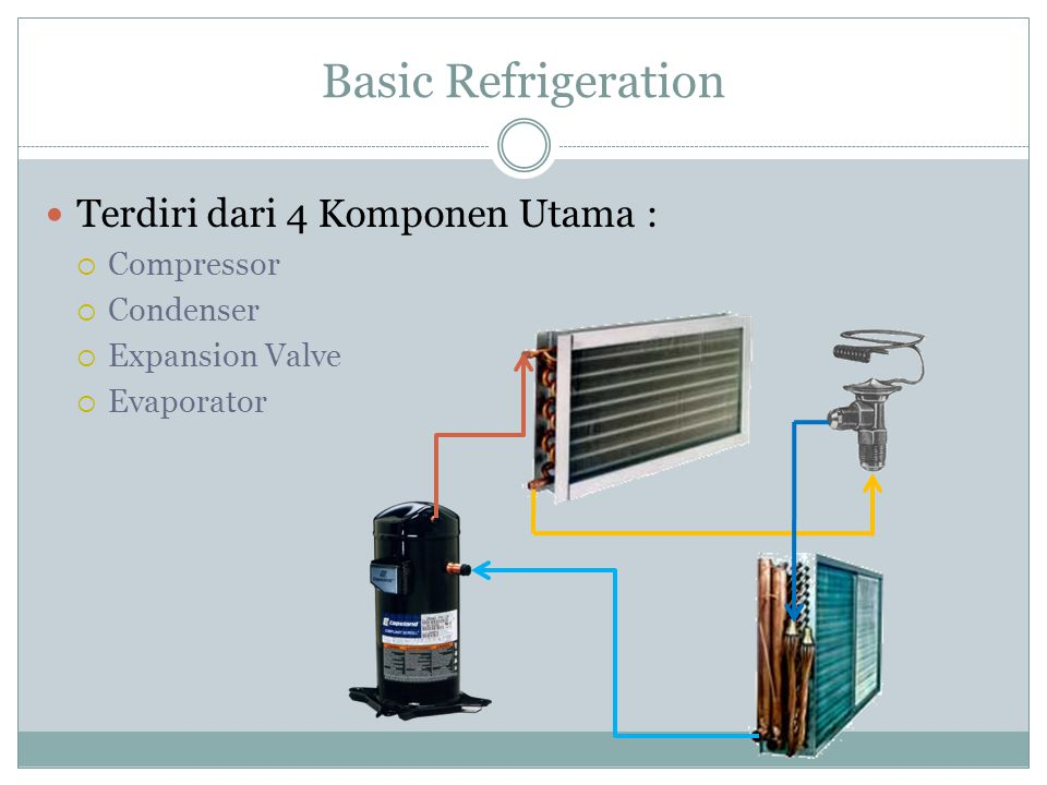 Basic Refrigeration Terdiri dari 4 Komponen Utama : Compressor