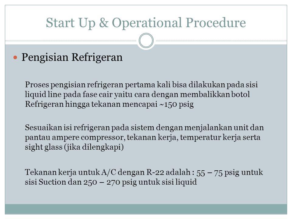 Start Up & Operational Procedure