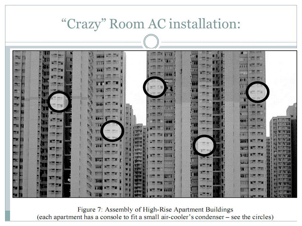 Crazy Room AC installation: