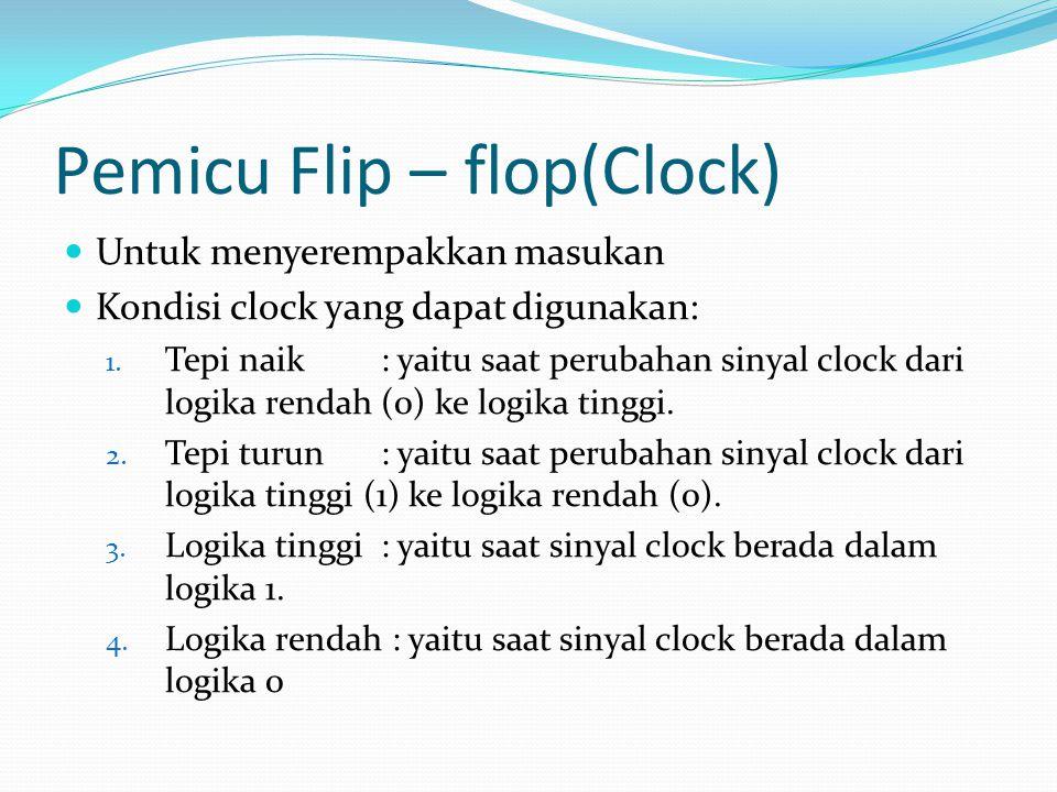 Pemicu Flip – flop(Clock)