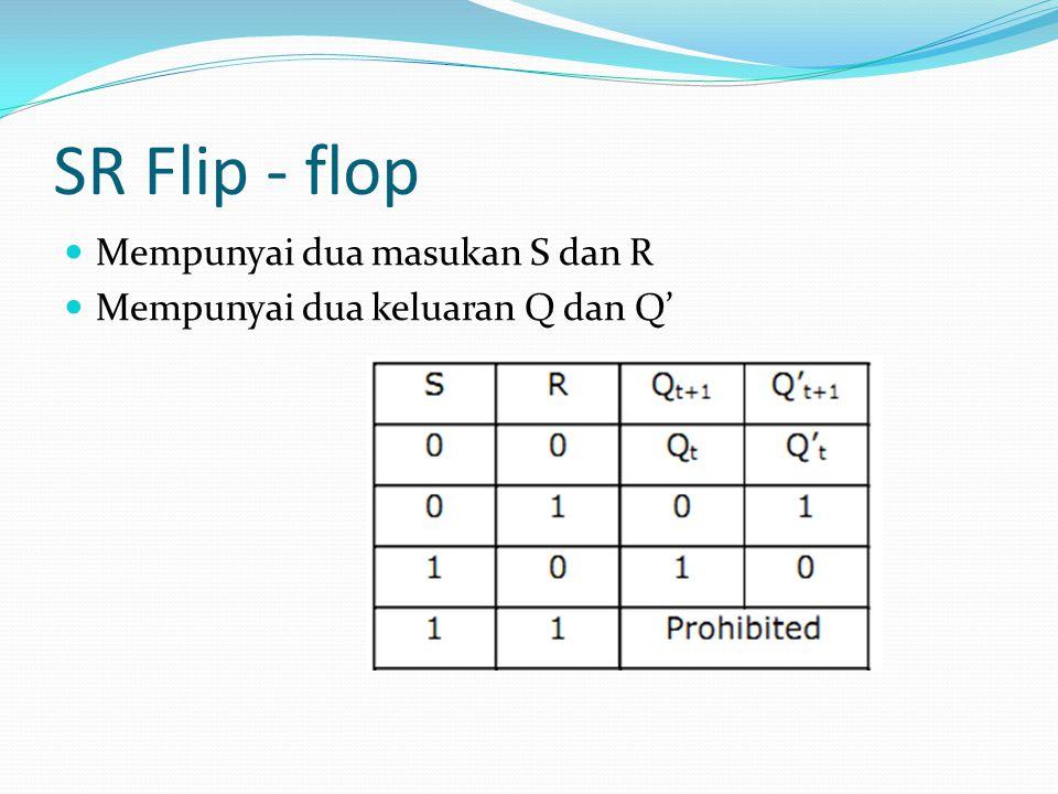 SR Flip - flop Mempunyai dua masukan S dan R