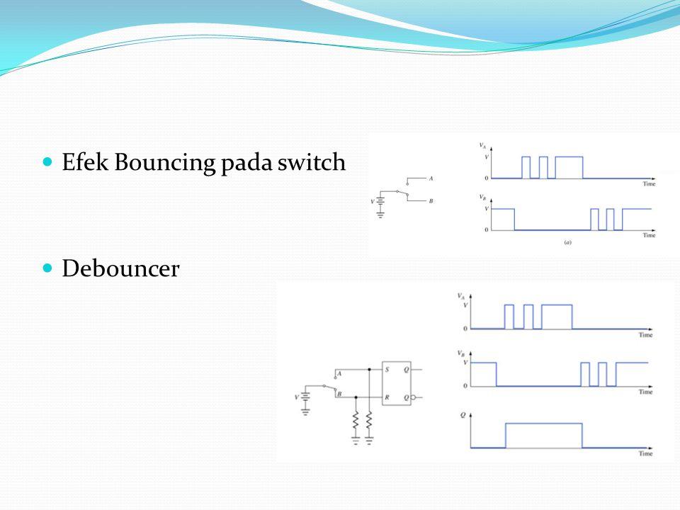 Efek Bouncing pada switch