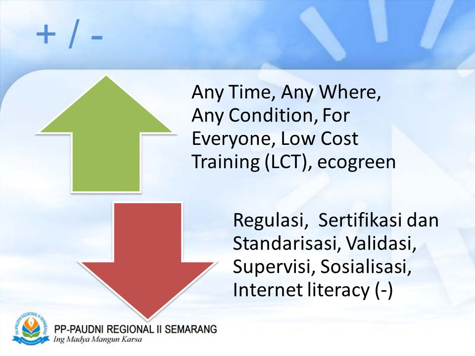 + / - Any Time, Any Where, Any Condition, For Everyone, Low Cost Training (LCT), ecogreen.