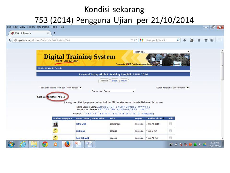 Kondisi sekarang 753 (2014) Pengguna Ujian per 21/10/2014