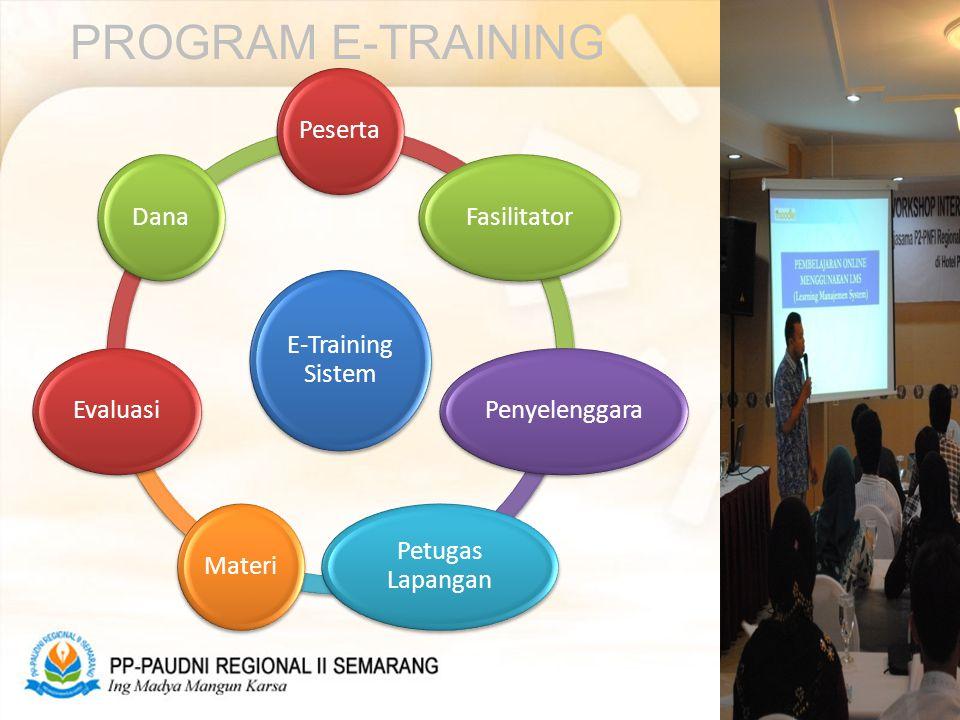 PROGRAM E-TRAINING E-Training Sistem Peserta Fasilitator Penyelenggara