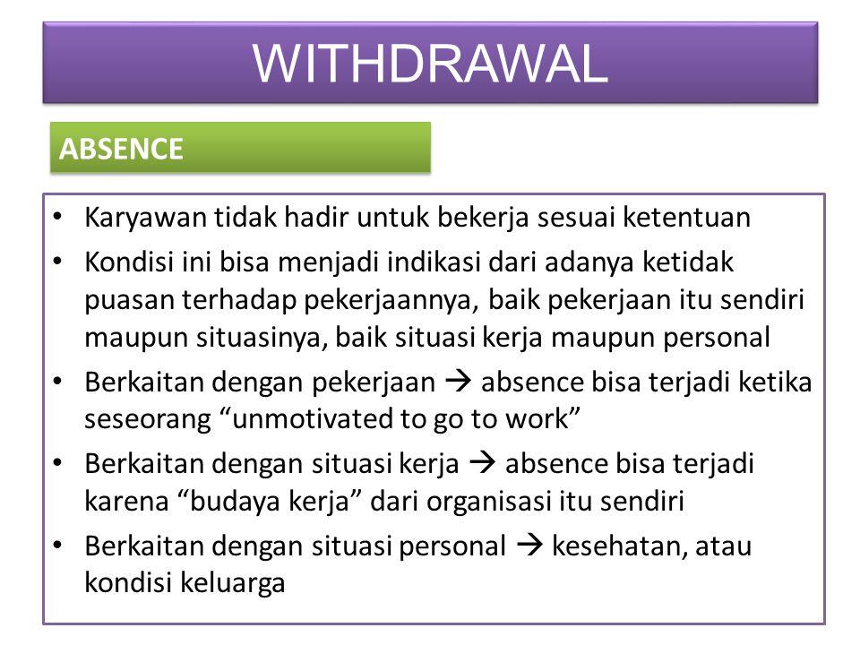 WITHDRAWAL ABSENCE Karyawan tidak hadir untuk bekerja sesuai ketentuan