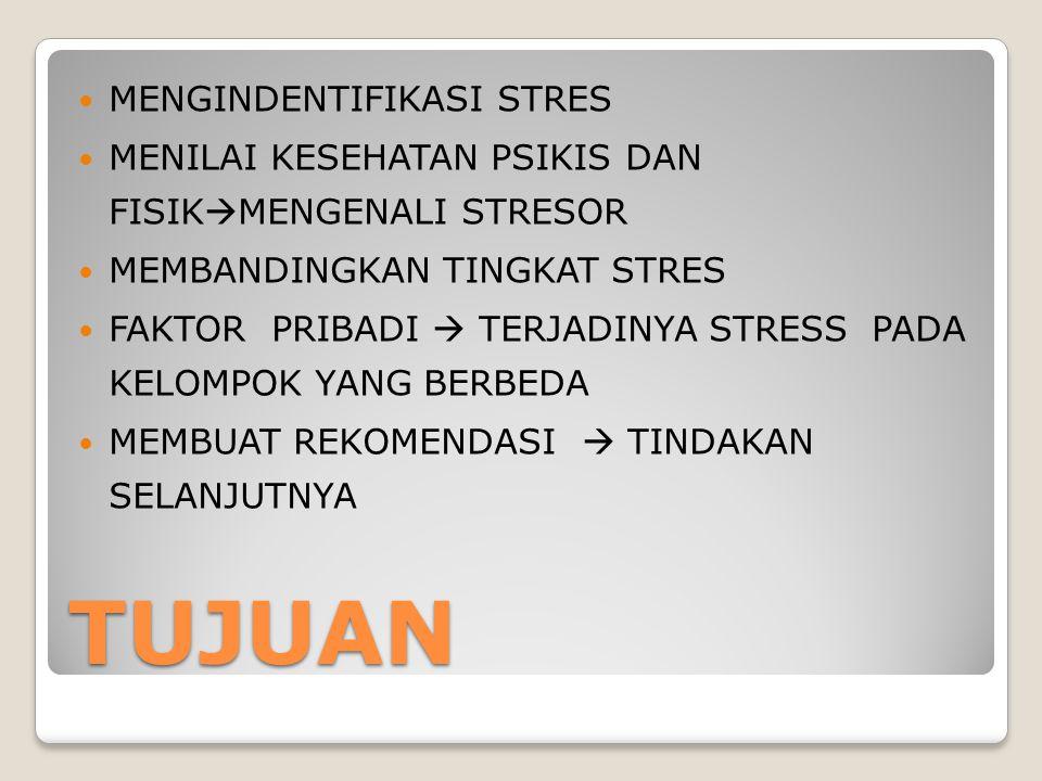 TUJUAN MENGINDENTIFIKASI STRES
