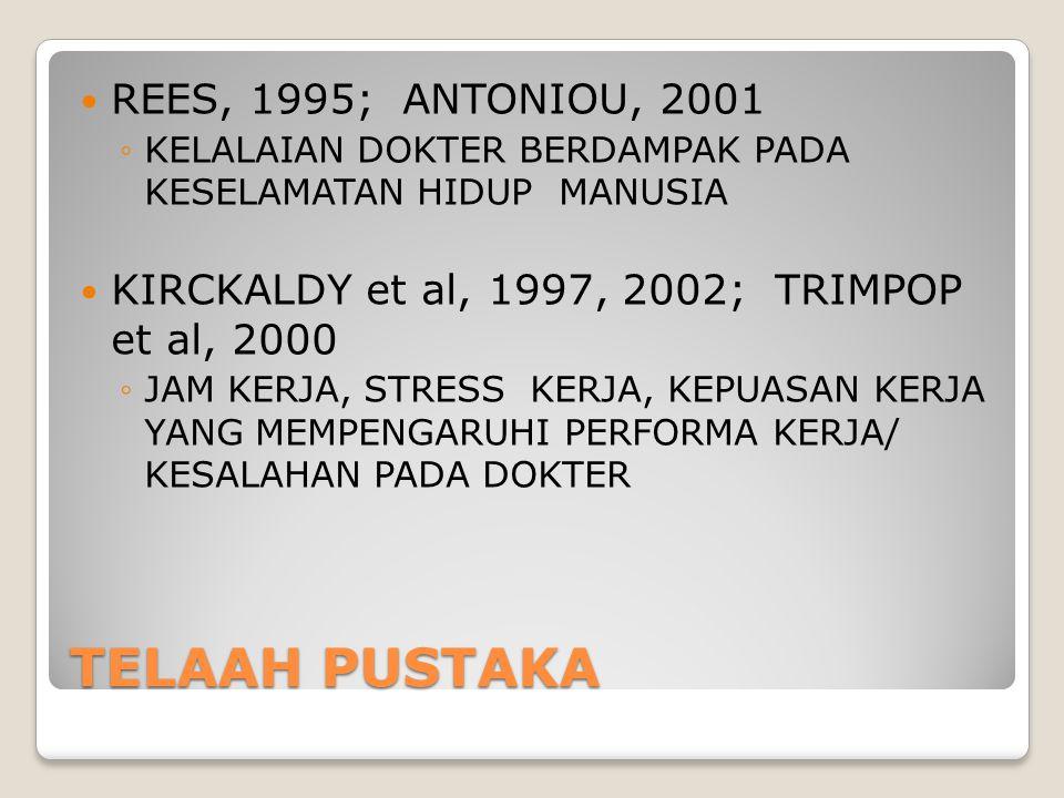 TELAAH PUSTAKA REES, 1995; ANTONIOU, 2001