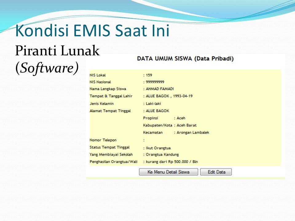 Kondisi EMIS Saat Ini Piranti Lunak (Software)