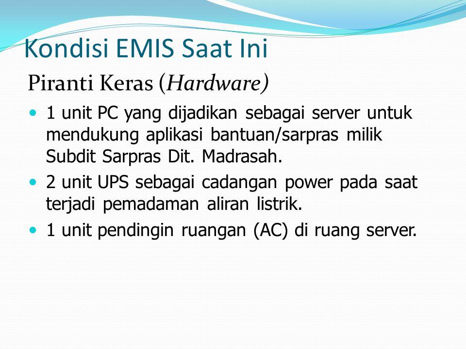 Kondisi EMIS Saat Ini Piranti Keras (Hardware)