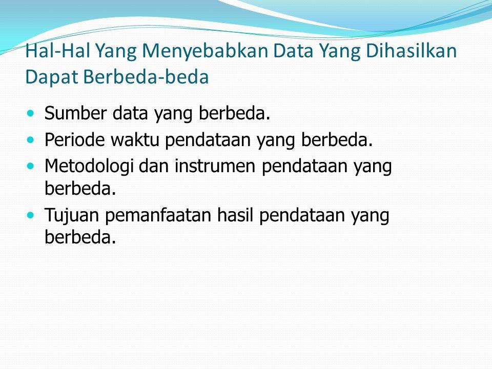Hal-Hal Yang Menyebabkan Data Yang Dihasilkan Dapat Berbeda-beda