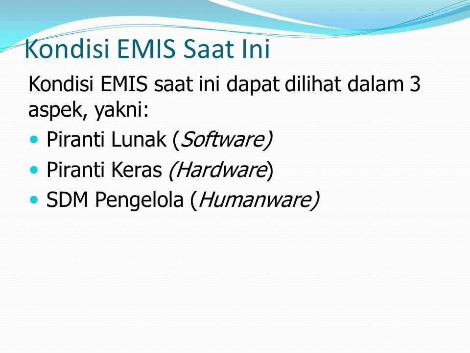 Kondisi EMIS Saat Ini Kondisi EMIS saat ini dapat dilihat dalam 3 aspek, yakni: Piranti Lunak (Software)