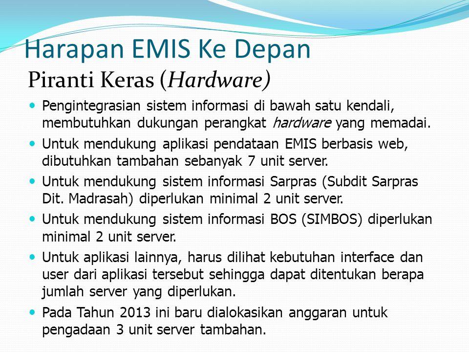 Harapan EMIS Ke Depan Piranti Keras (Hardware)