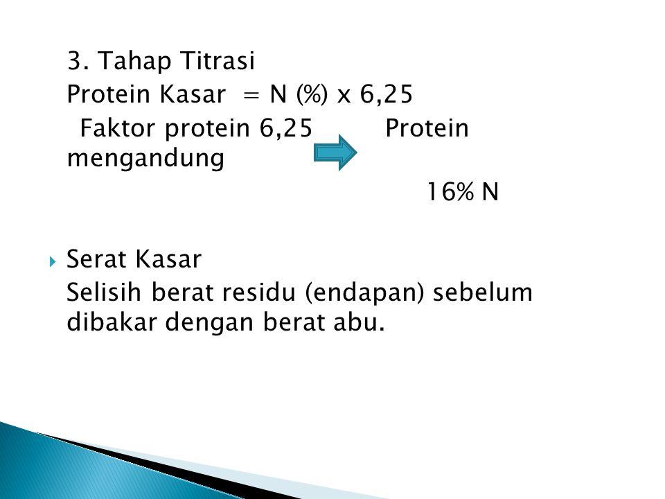 3. Tahap Titrasi Protein Kasar = N (%) x 6,25. Faktor protein 6,25 Protein mengandung. 16% N.