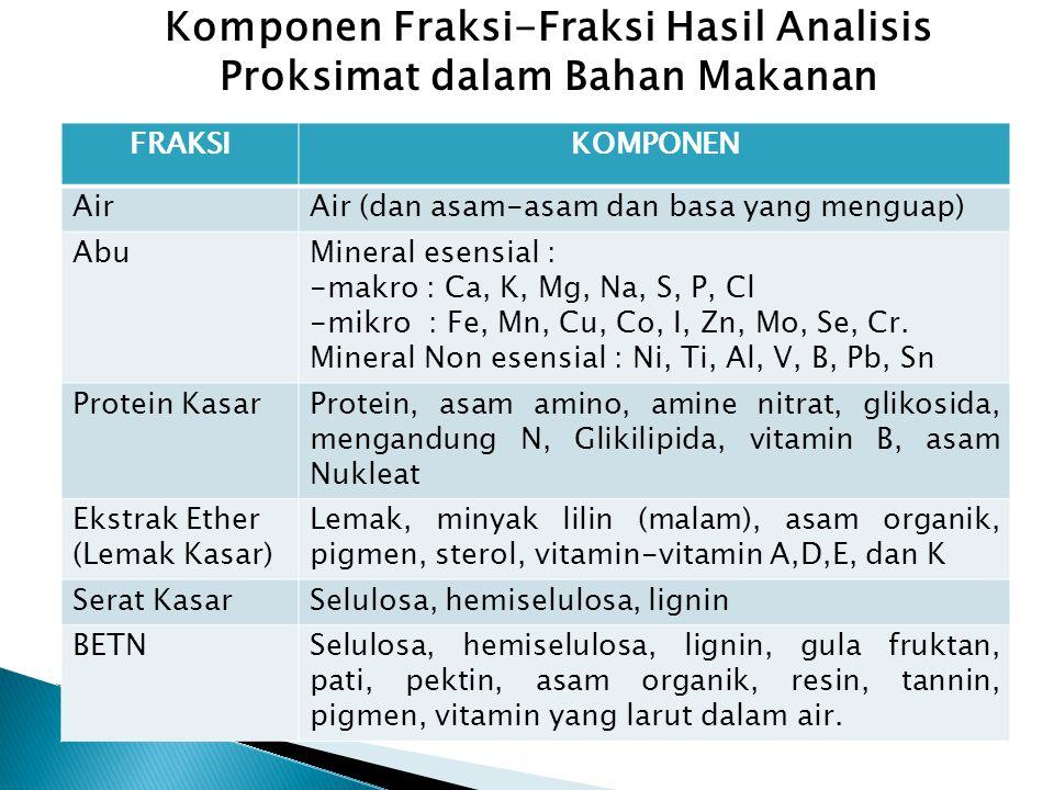 Komponen Fraksi-Fraksi Hasil Analisis Proksimat dalam Bahan Makanan