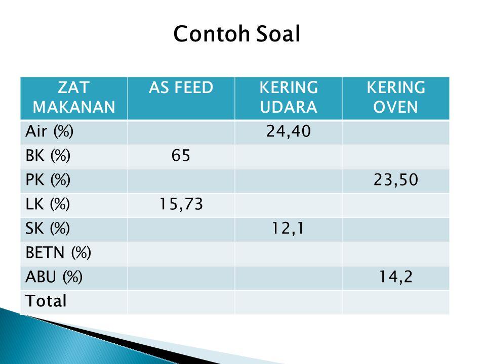 Contoh Soal ZAT MAKANAN AS FEED KERING UDARA KERING OVEN Air (%) 24,40
