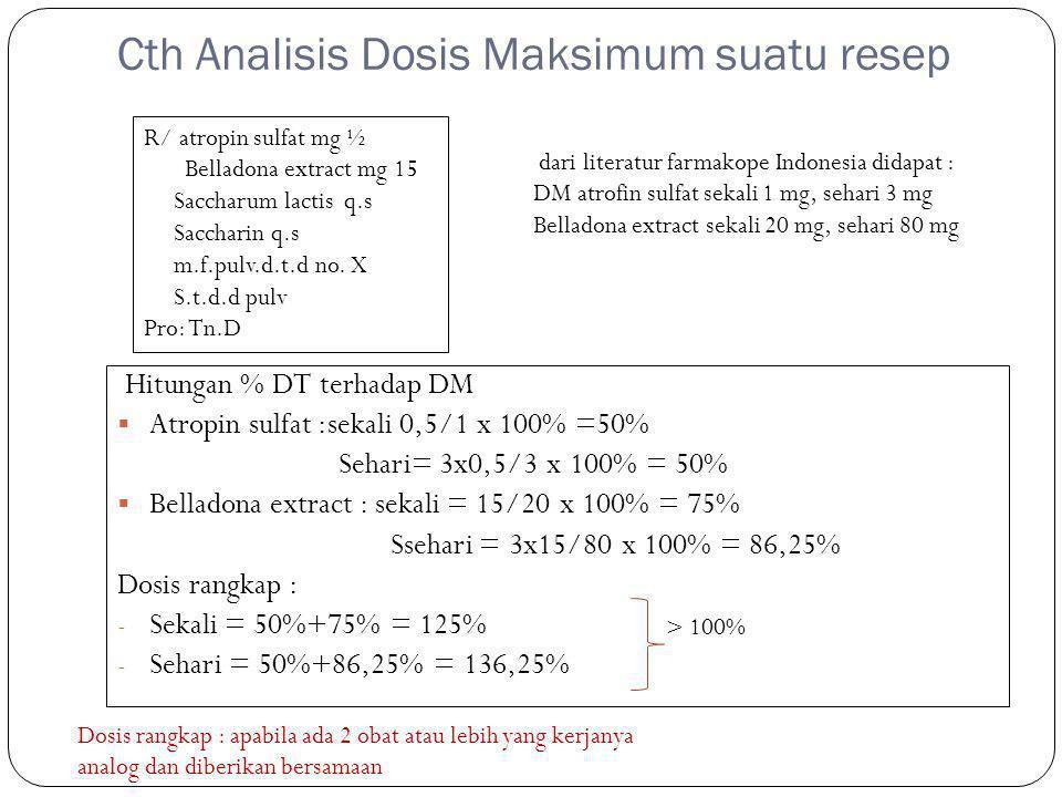 Cth Analisis Dosis Maksimum suatu resep