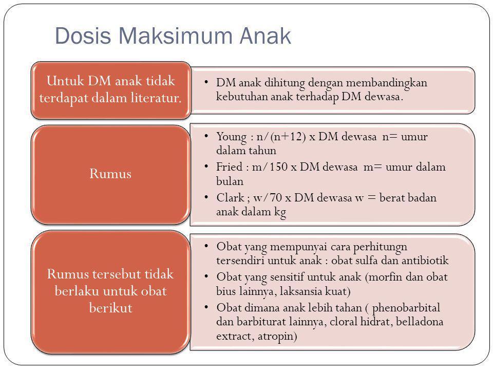 Dosis Maksimum Anak Untuk DM anak tidak terdapat dalam literatur. DM anak dihitung dengan membandingkan kebutuhan anak terhadap DM dewasa.