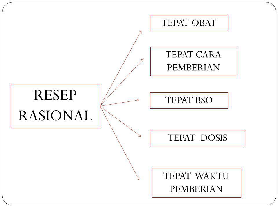 RESEP RASIONAL TEPAT OBAT TEPAT CARA PEMBERIAN TEPAT BSO TEPAT DOSIS