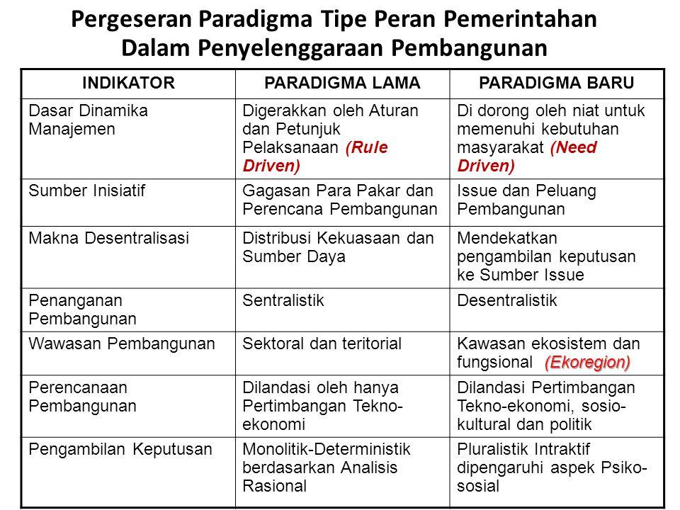 Pergeseran Paradigma Tipe Peran Pemerintahan Dalam Penyelenggaraan Pembangunan
