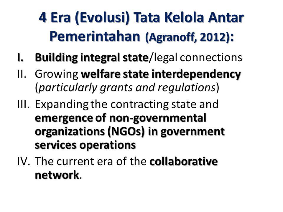 4 Era (Evolusi) Tata Kelola Antar Pemerintahan (Agranoff, 2012):