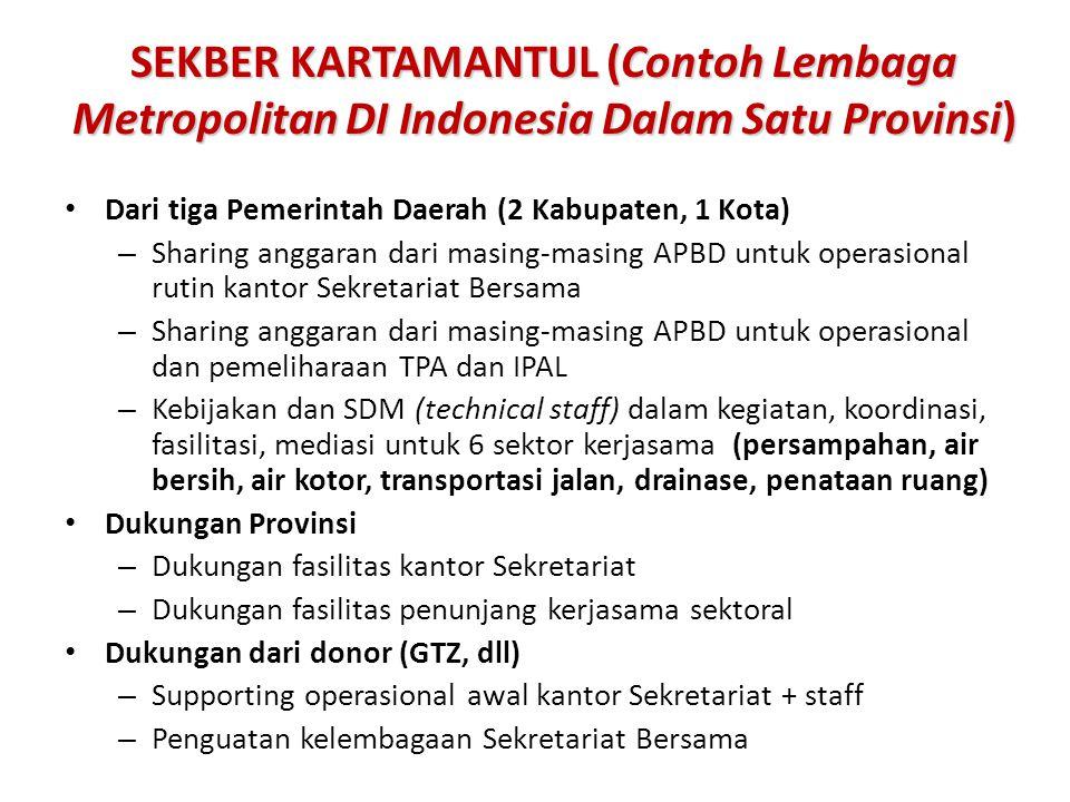 SEKBER KARTAMANTUL (Contoh Lembaga Metropolitan DI Indonesia Dalam Satu Provinsi)