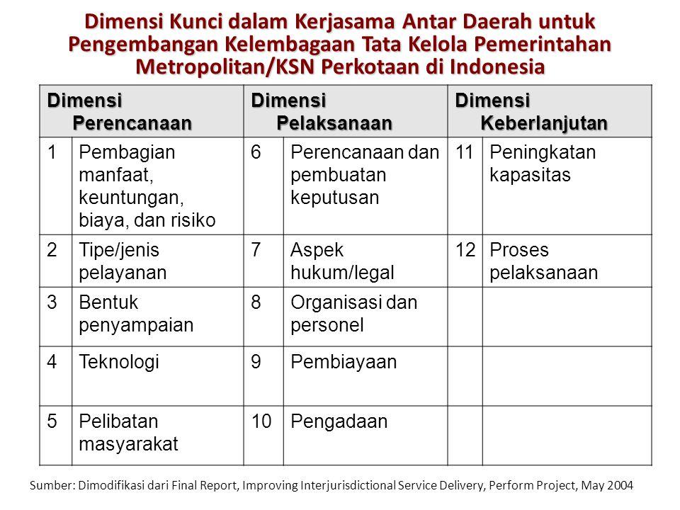 Dimensi Kunci dalam Kerjasama Antar Daerah untuk Pengembangan Kelembagaan Tata Kelola Pemerintahan Metropolitan/KSN Perkotaan di Indonesia
