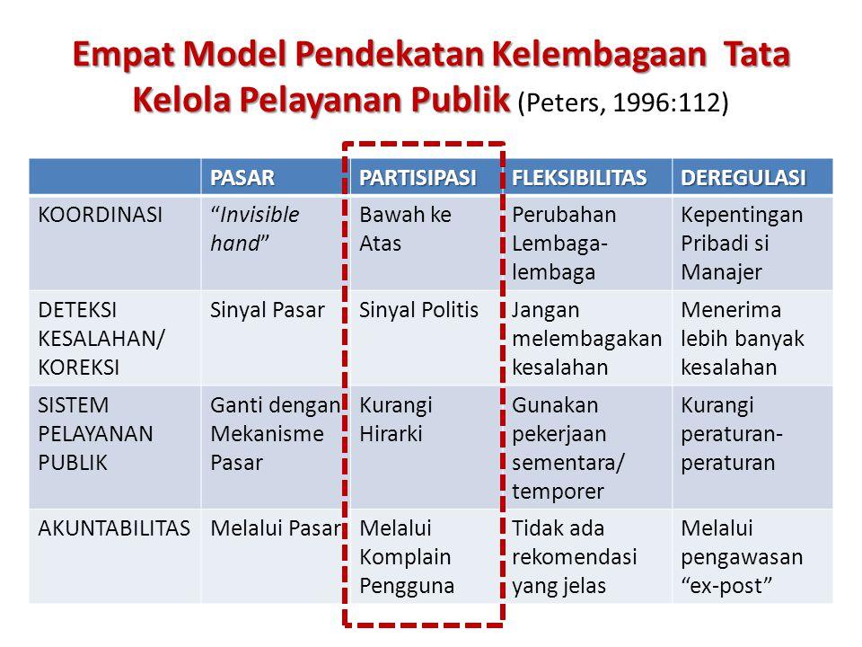 Empat Model Pendekatan Kelembagaan Tata Kelola Pelayanan Publik (Peters, 1996:112)