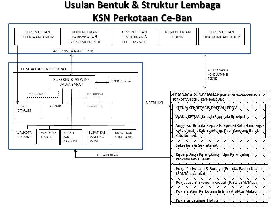 Usulan Bentuk & Struktur Lembaga KSN Perkotaan Ce-Ban